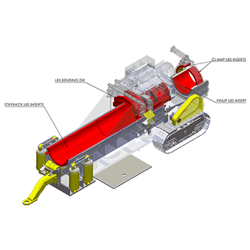DMI International Pipe Bending Machine Bending Set 16-30 and up